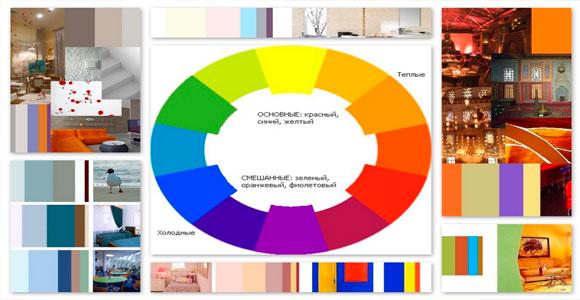 Цвет в интерьере. Психология цвета